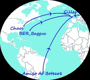 GlobeJUB